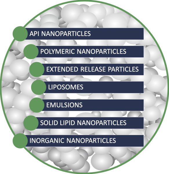 Allaround Particles transparent